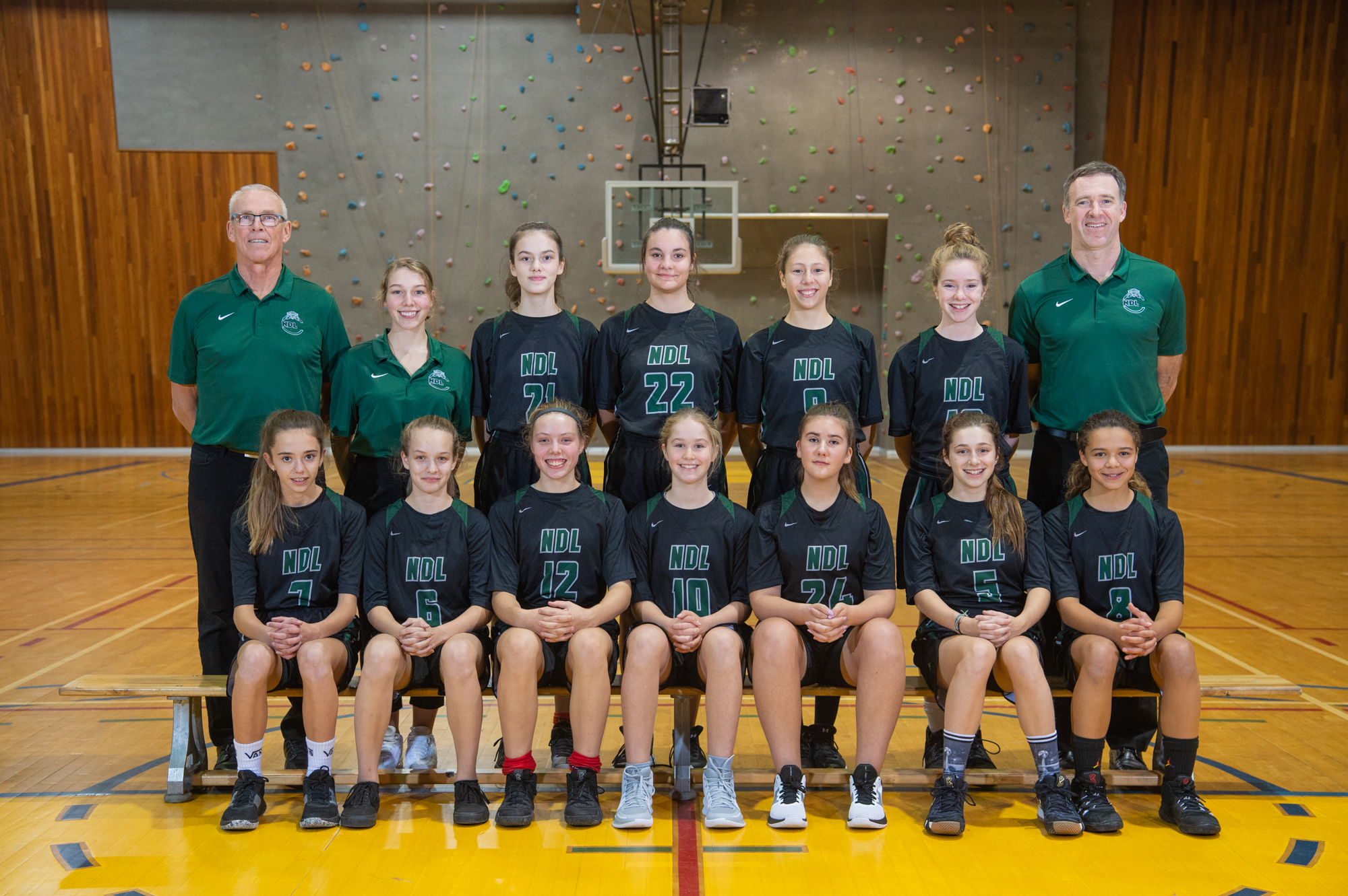NDL_Preds 2019-2020 Basket BFD3