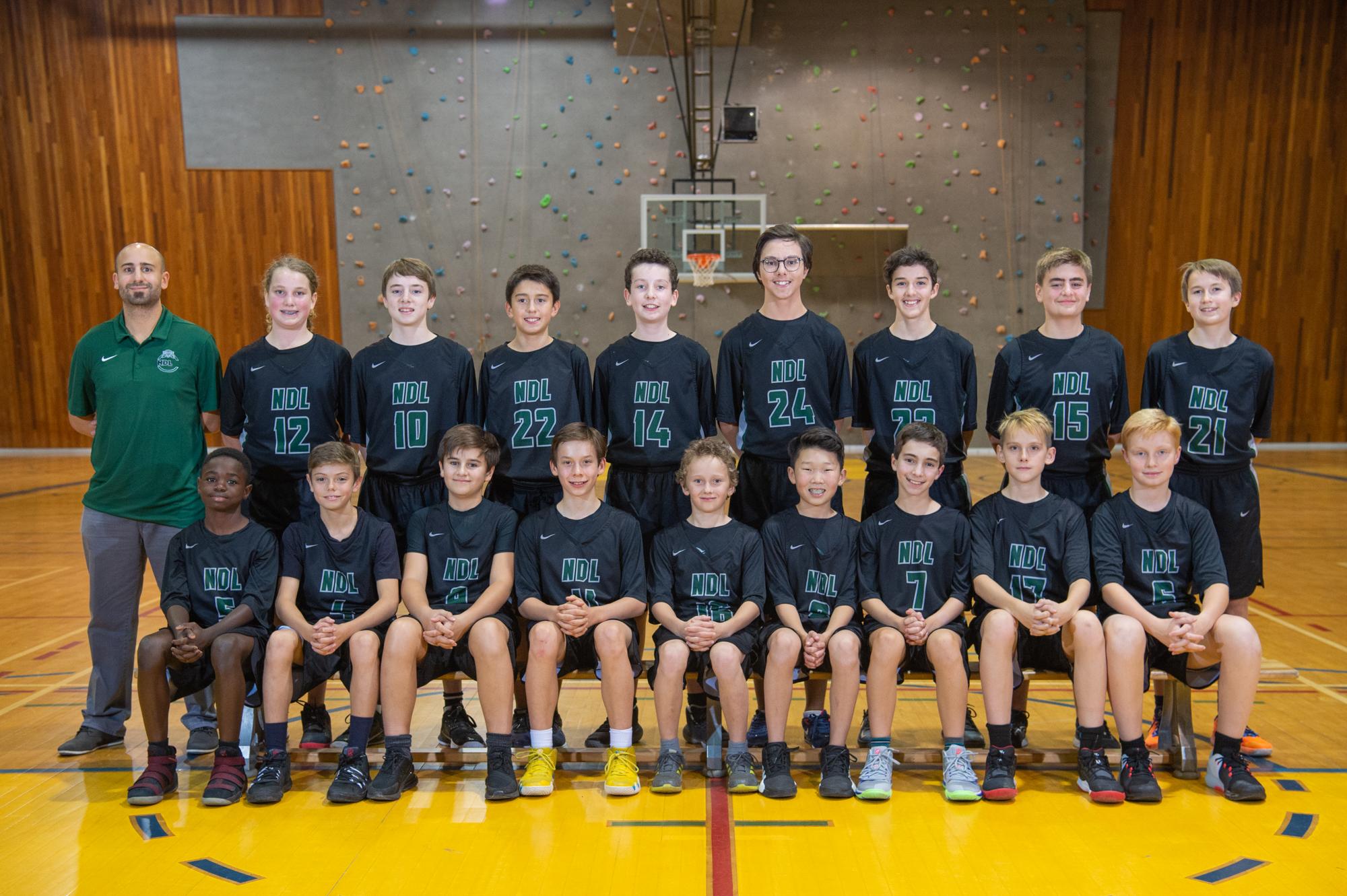 NDL_Preds 2019-2020 Basket BMD4