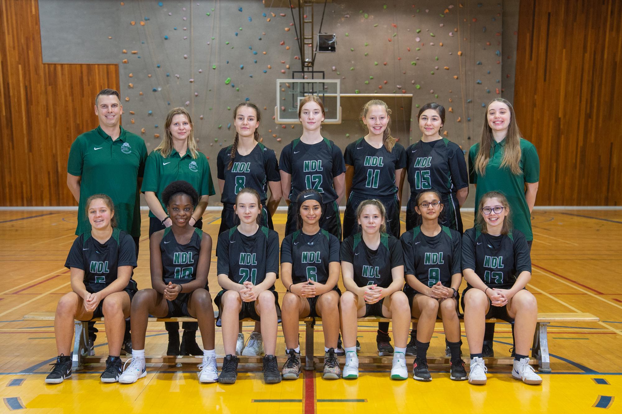 NDL_Preds 2019-2020 Basket CFD1